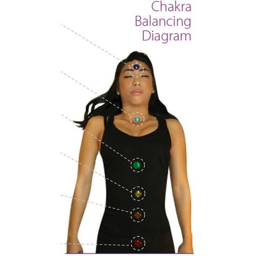 Reducere de pret KIT echilibrare chakre 32 mm
